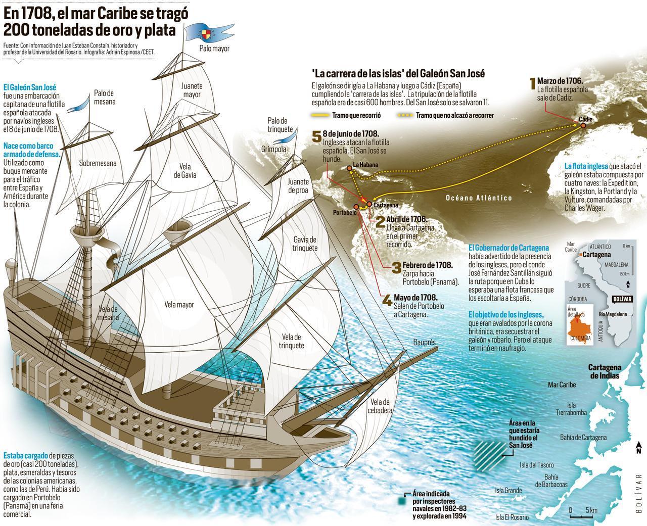 Resultado de imagen para Galeón San José